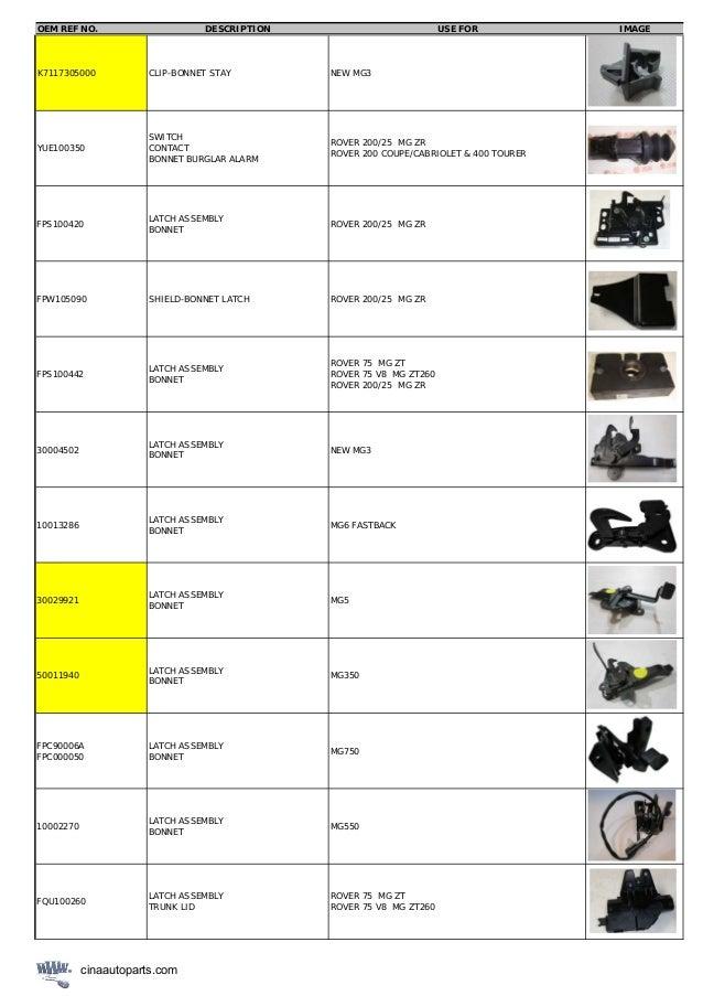 mg rover catalog cina auto parts roewe car parts saic parts 47 638?cb=1443518704 roewe 350 mg3 car fuse box roewe wiring diagrams collection  at readyjetset.co