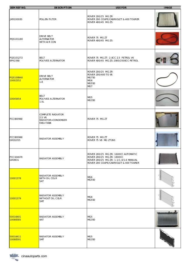 mg rover catalog cina auto parts roewe car parts saic parts 69 638?cb=1443518704 mg rover catalog cina auto parts roewe car parts saic parts  at gsmportal.co