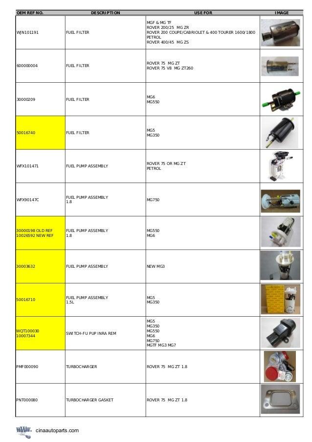 mg rover catalog cina auto parts roewe car parts saic parts 82 638?cb=1443518704 mg rover catalog cina auto parts roewe car parts saic parts  at mifinder.co