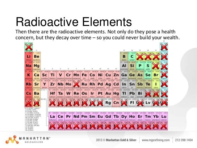Why is gold a store of value radioactive elements urtaz