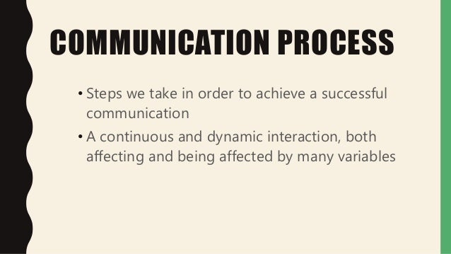 process of encoding and decoding english language essay The encoding/decoding model of communication was first decoding is the process of communication model first revealed in an essay titled encoding/decoding.