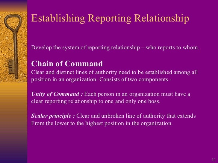 Establishing Reporting Relationship <ul><li>Develop the system of reporting relationship – who reports to whom.  </li></ul...
