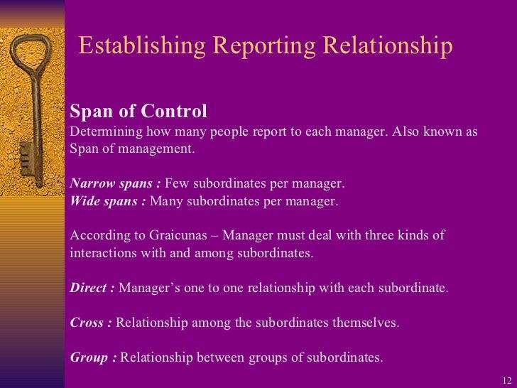 Establishing Reporting Relationship <ul><li>Span of Control </li></ul><ul><li>Determining how many people report to each m...