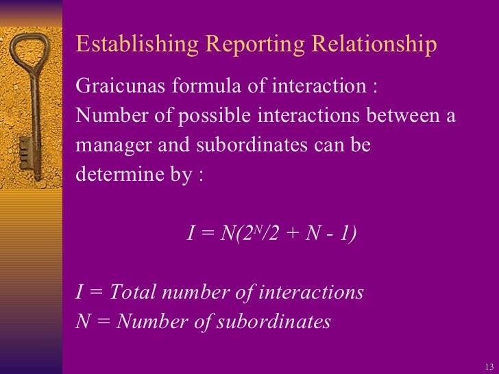 Establishing Reporting Relationship <ul><li>Graicunas formula of interaction : </li></ul><ul><li>Number of possible intera...