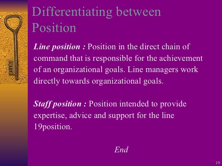 Differentiating between Position <ul><li>Line position :  Position in the direct chain of </li></ul><ul><li>command that i...