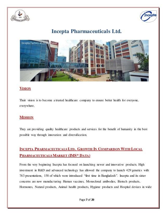 incepta pharma product list