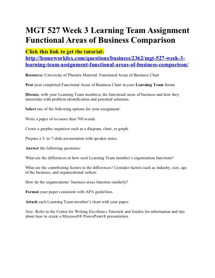 mgt 521 functional areas of business View essay - mgt521 week 5pptx from mgmt 521 at university of phoenix   flowcharts in business process documentation/training workflow management  and  analyze the role of a manager within the functional areas of business.