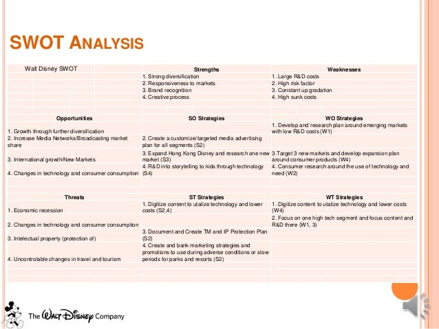 walt disney diversification case study The last five pages are devoted to eisner's strategic challenges in 2001: managing synergy, managing the brand, and managing creativity students are asked to think about the keys to disney's mid-1980s turnaround, about the proper boundaries of the firm, and about what disney's strategy should be beyond 2001.