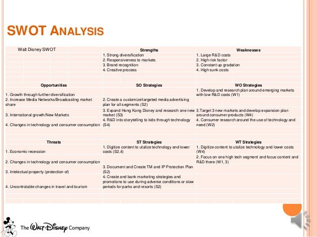 SWOT ANALYSIS       Walt Disney SWOT                                                    Strengths                         ...