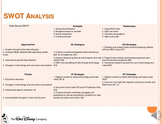 swot analysis of walt disney company Disney strategic plan strategic plan for disney9 swot analysis (the walt disney companydisney case analysis satyanarayana rao p jhl2011smba4p008 the.