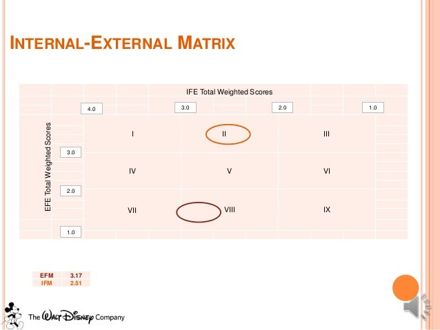 ife matrix for walt disney The walt disney company (walt disney or 'the company') is a media and entertainment company based in the us with operations spanning north america, europe, asia pacific and latin america the company operates through its five business segments: media networks, parks and resorts,.