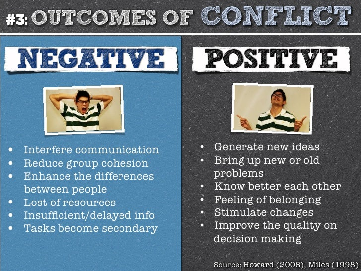 what are the major source of interpersonal conflict Interpersonal conflict and effective communication conflict between people is a fact of life - and it's not necessarily a bad thing.