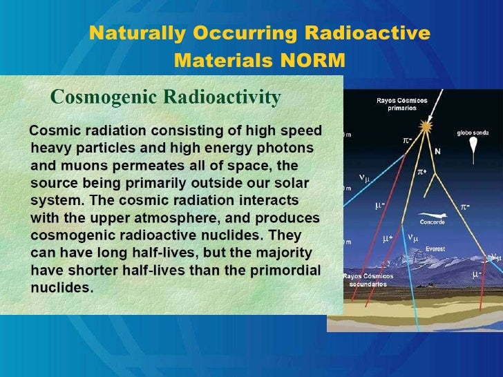 Naturally Occurring Radioactivity (NOR) in natural and anthropic envi…
