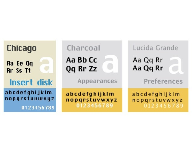 Lectures on typefaces