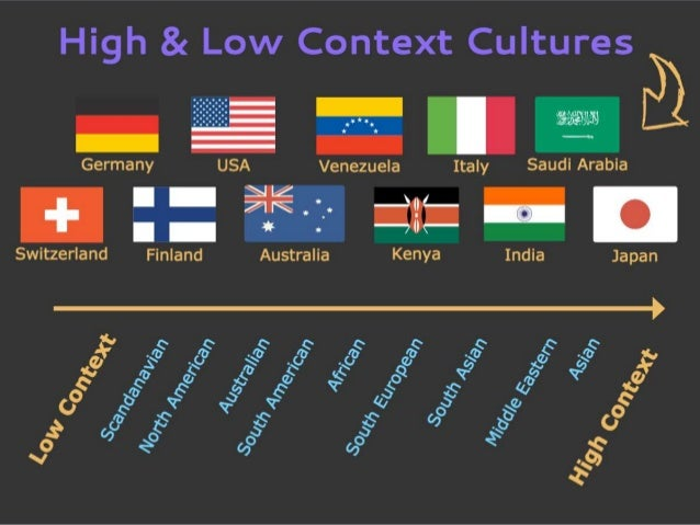a look at the various stereotypes of between the different cultures in the united states Menus sage journals profile logged-in search no search results  show all  authors  participants in germany and the united states perceived that women  were  the largest cross-cultural difference stemmed from beliefs about 1950s   role nontraditionalism mediated the relationship between time period and levels .