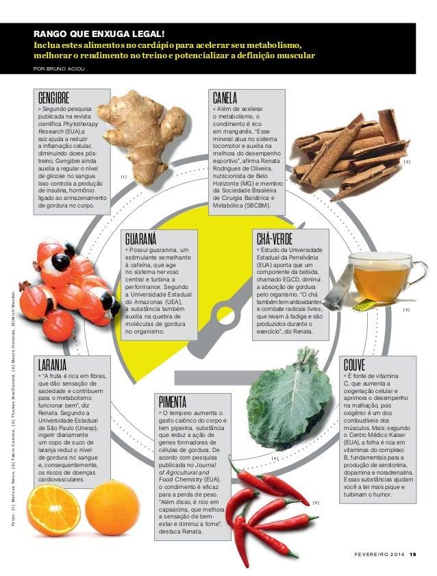 Rango que enxuga legal! Inclua estes alimentos no cardápio para acelerar seu metabolismo, melhorar o rendimento no treino ...