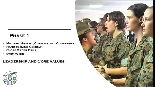 MHA2018 - How the Marine Corps Creates High-Performing Teams - Andrew…