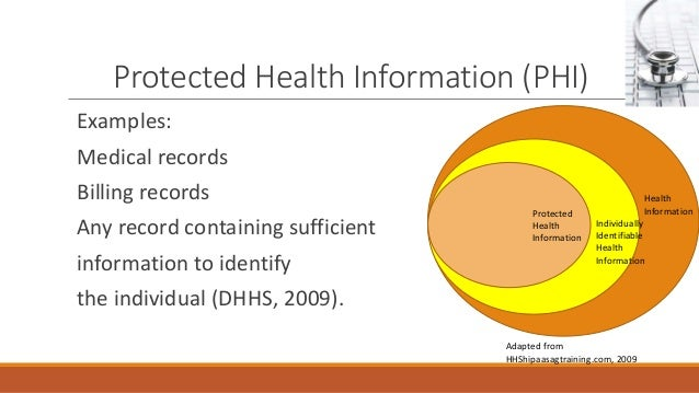 Protected Health Information Definition