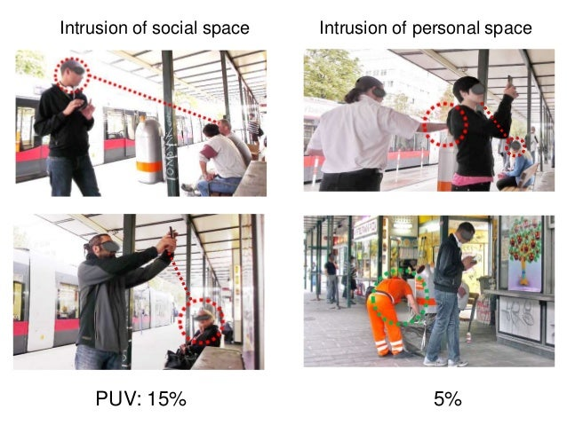 PUV: 15% Intrusion of social space Intrusion of personal space 5%