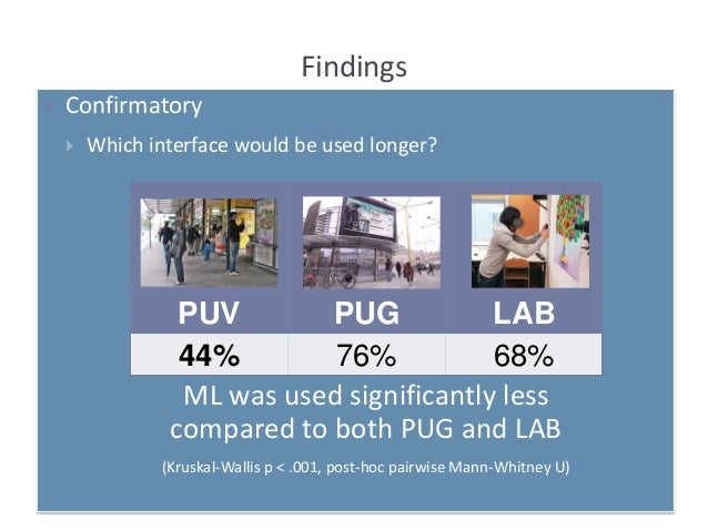 Findings  Confirmatory  Which interface would be used longer? ML was used significantly less compared to both PUG and LA...