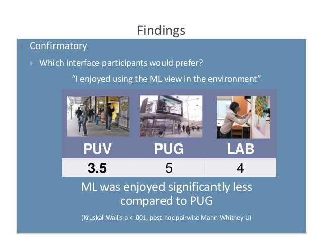 """Findings  Confirmatory  Which interface participants would prefer? """"I enjoyed using the ML view in the environment"""" ML w..."""