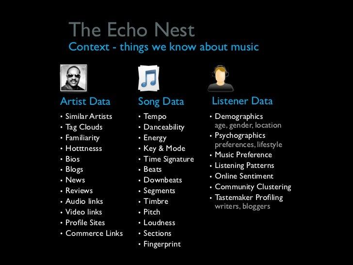 The Echo Nest API - Barcelona Music Hack Day