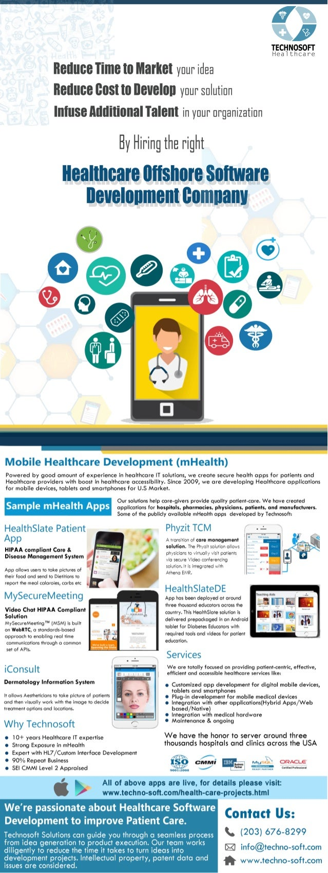 Mobile Healthcare App Development (mHealth)
