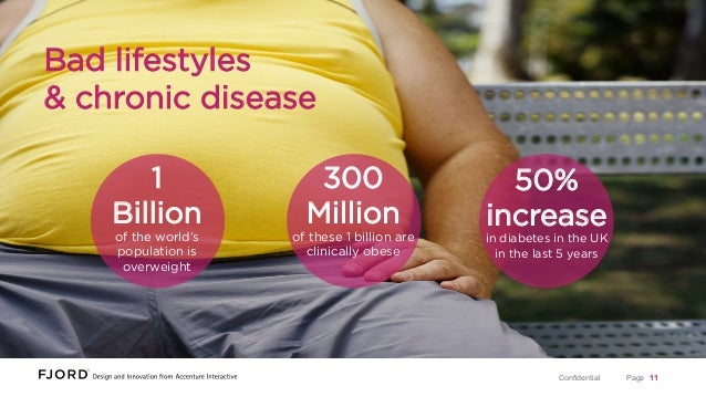 Bad lifestyles & chronic disease 1 Billion  300 Million  50% increase  of the world's population is overweight  of these 1...