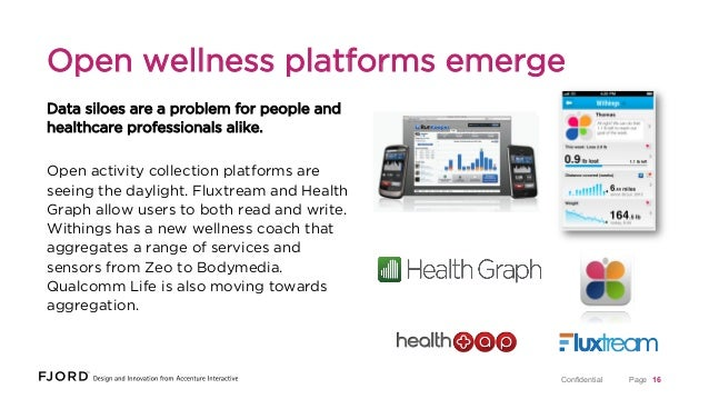 Open wellness platforms emerge Data siloes are a problem for people and healthcare professionals alike. Open activity coll...