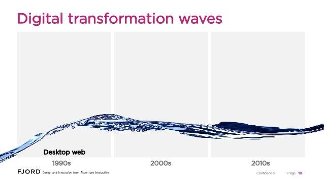 Digital transformation waves  Desktop web 1990s  2000s  2010s Confidential  Page 18
