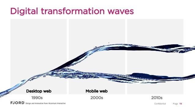 Digital transformation waves  Desktop web 1990s  Mobile web 2000s  2010s Confidential  Page 19