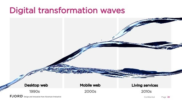 Digital transformation waves  Desktop web 1990s  Mobile web 2000s  Living services 2010s Confidential  Page 20
