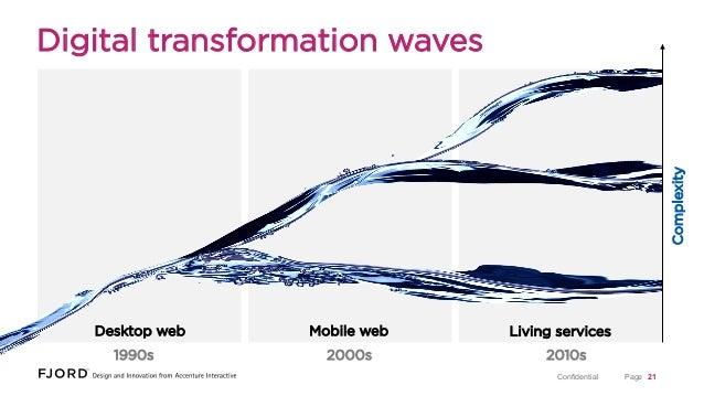 Complexity  Digital transformation waves  Desktop web 1990s  Mobile web 2000s  Living services 2010s Confidential  Page 21