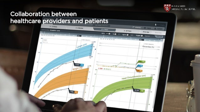 Collaboration between healthcare providers and patients  Slide 27 © Fjord 2012 | Confidential