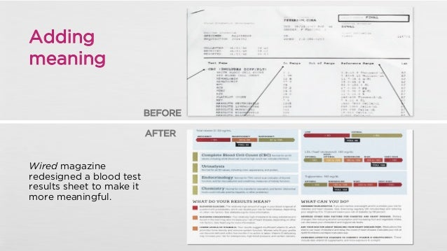 Adding meaning BEFORE AFTER  Wired magazine redesigned a blood test results sheet to make it more meaningful.  Confidentia...