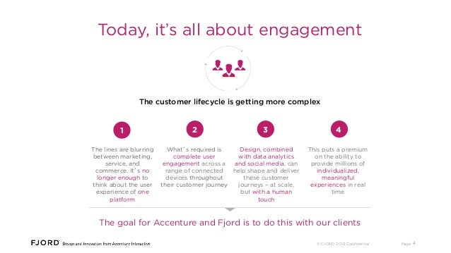 Today, it's all about engagement  The customer lifecycle is getting more complex  1 The lines are blurring between marketi...