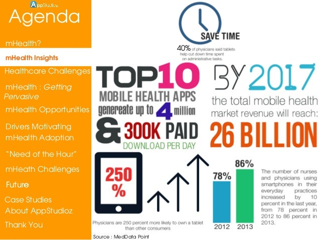 mHealth | Healthcare Mobility Solutions - Affle Enterprise  Slide 3