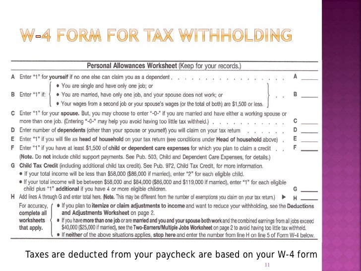Can Room And Board Be Deducted From Taxes