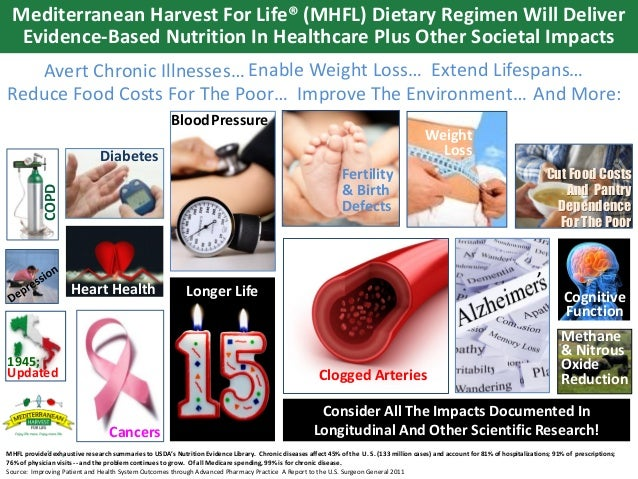 Mediterranean Harvest For Life® (MHFL) Dietary Regimen Will Deliver Evidence-Based Nutrition In Healthcare Plus Other Soci...
