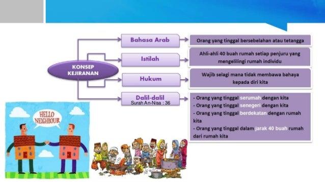 Topik 3 Cabaran Komunikasi Dan Penyiaran Dalam Islam