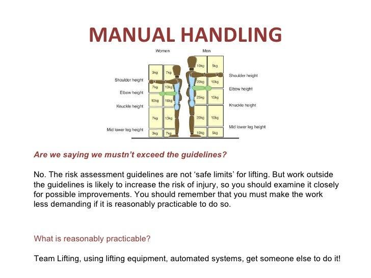 Mh Manual Handling – Manual Handling Risk Assessment