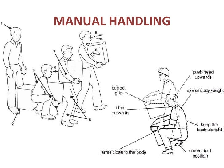 health and safety manual handling limits