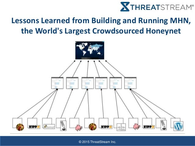 © 2015 ThreatStream Inc. Lessons Learned from Building and Running MHN, the World's Largest Crowdsourced Honeynet