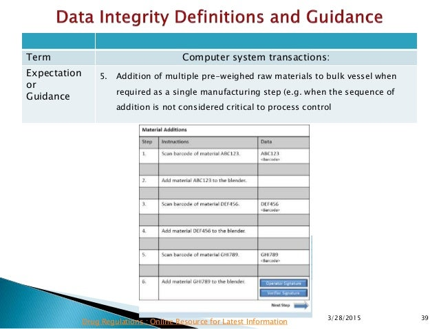 mhra-data-integrity-requirements-39-638 Examples Of Computerised Information System on project proposal, health management, business process, public health, structure for, task list,