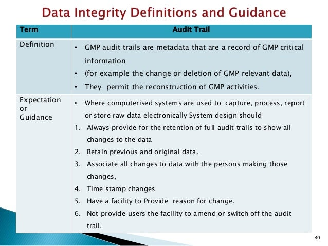 MHRA Data Integrity Requirements