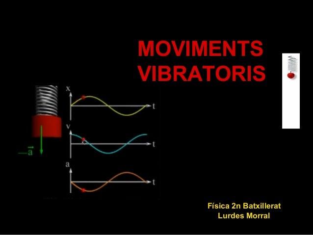 1 Física 2n Batxillerat Lurdes Morral MOVIMENTS VIBRATORIS