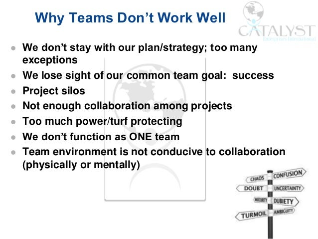 Team Leadership