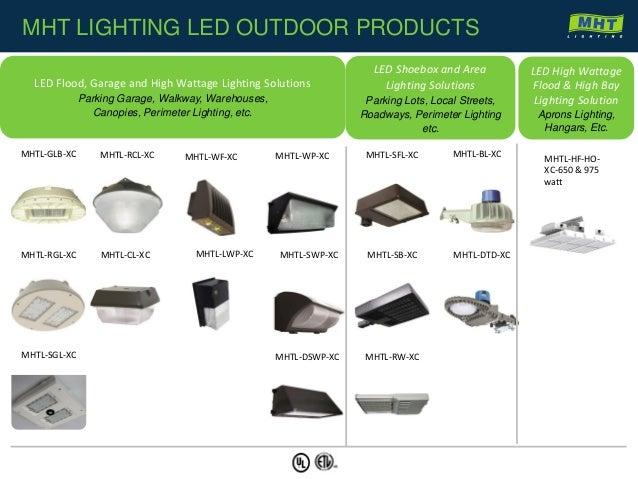 ... current requirements; 23.  sc 1 st  SlideShare & MHT Lighting presentation azcodes.com