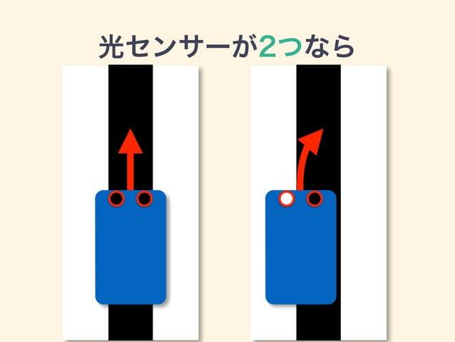 光センサーが2つなら