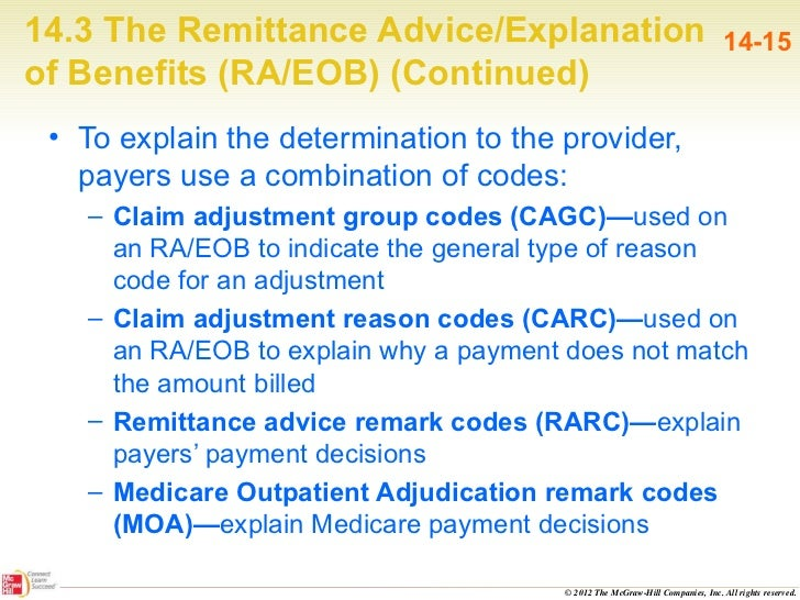 Remittance Advice Remark Codes Provide Non Financial Information To The Payment And Or